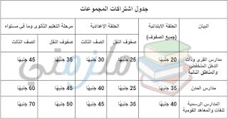 اسعار المجموعات المدرسية 2017
