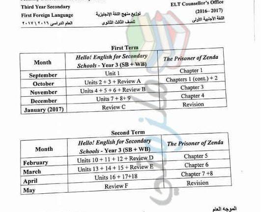 توزيع منهج اللغة الانجليزية للصف الأول الثانوي 2017