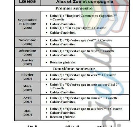 توزيع منهج اللغة الفرنسية للصف الأول الإبتدائي 2017