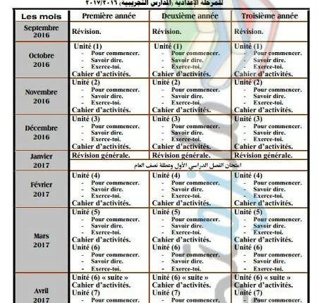 توزيع منهج اللغة الفرنسية للمرحلة الإعدادية (المدارس التجريبية) 2017