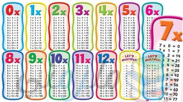 طريقة حفظ جدول الضرب للأطفال ملزمتي