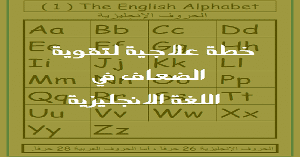 خطة علاجية لتقوية الضعاف في اللغة الانجليزية