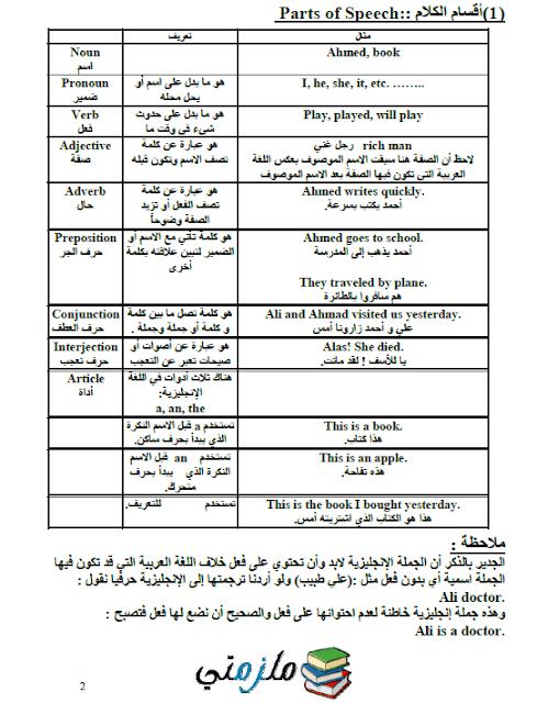 شرح قواعد اللغة الانجليزية كاملة