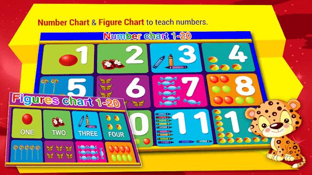 كتاب تعليم الحروف والارقام باللغة الانجليزية للاطفال