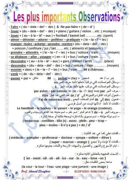 مراجعة ليلة الامتحان فرنساوي للصف الثالث الثانوي