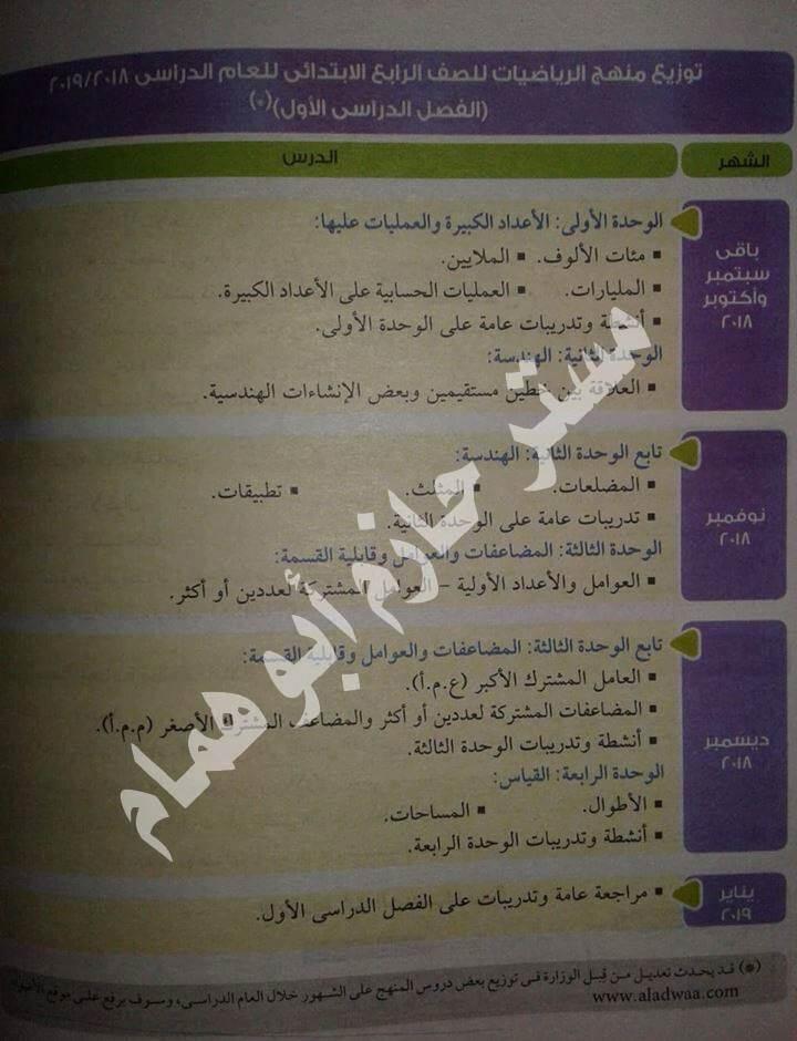 توزيع منهج الرياضيات للصف الرابع الإبتدائي