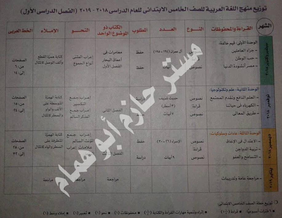 توزيع منهج اللغة العربية للصف الخامس الإبتدائى