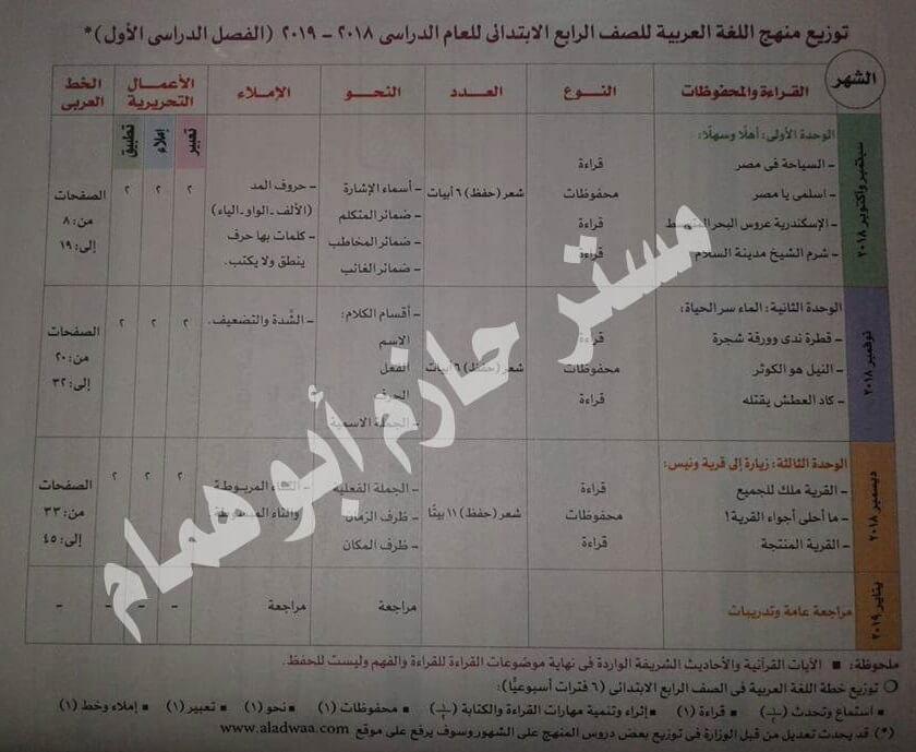 توزيع منهج اللغة العربية للصف الرابع الابتدائي