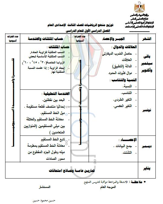 توزيع منهج رياضيات الصف الثالث الإعدادى الترم الأول