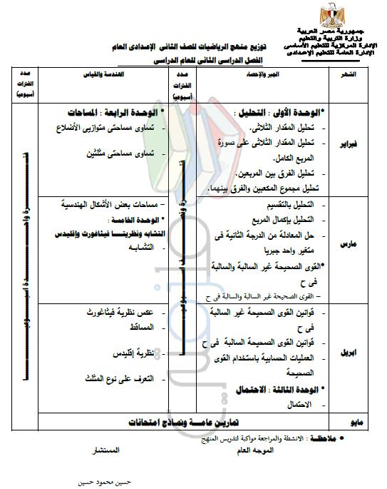 توزيع منهج رياضيات الصف الثانيالإعدادى الترم الثاني