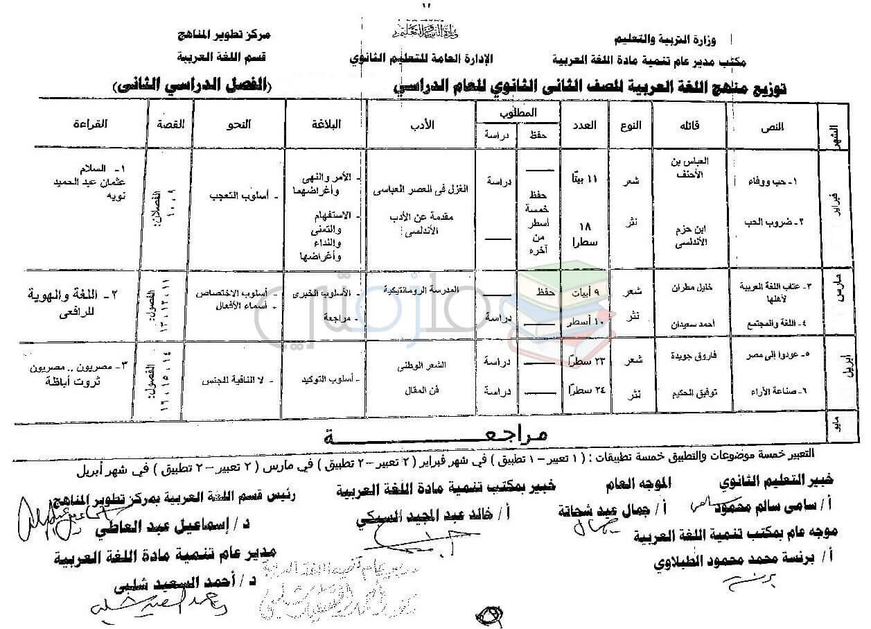 توزيع منهج اللغة العربية للصف الثاني الثانوي الترم الثاني