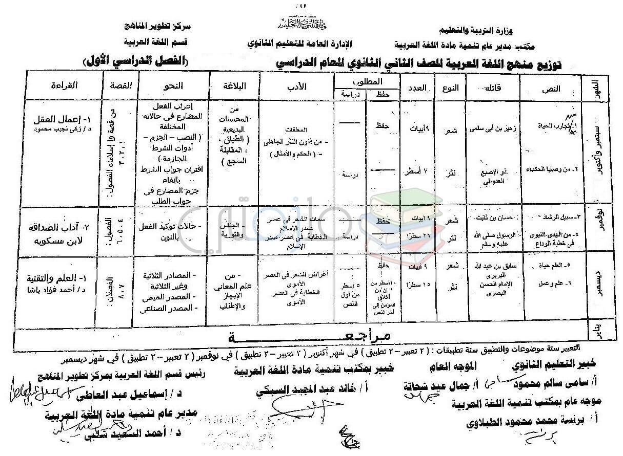 توزيع منهج اللغة العربية للصف الثاني الثانوي ترم أول