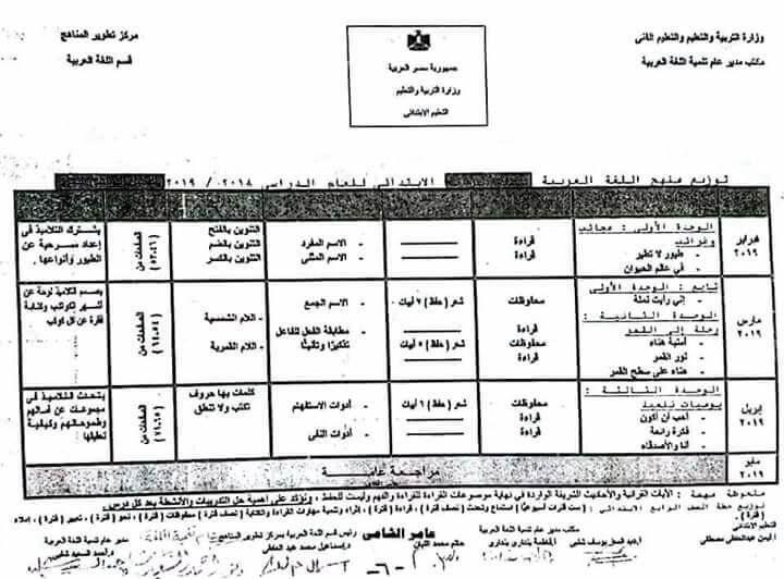 توزيع منهج اللغة العربية للصف الرابع الإبتدائى 2019