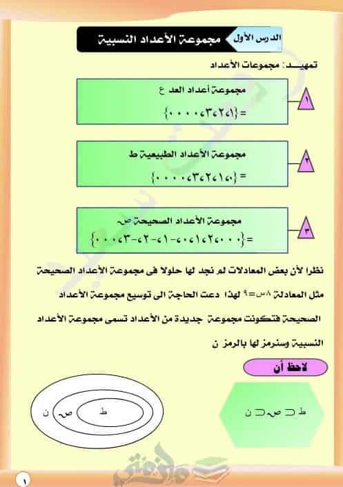 مذكرة جبر للصف الأول الاعدادي الترم الأول
