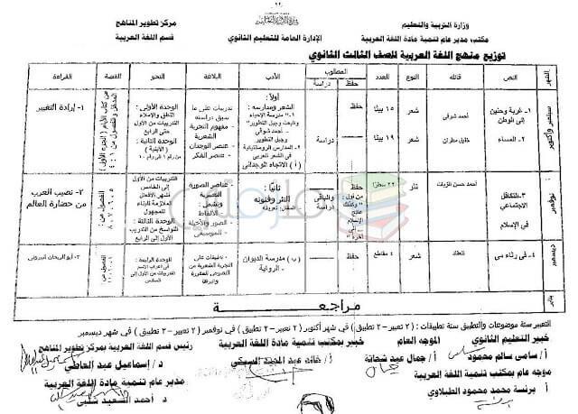 توزيع منهج اللغة العربية للصف الثالث الثانوي الترم الاول