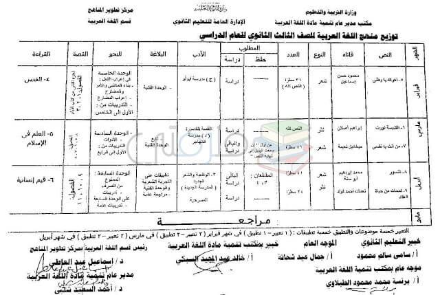 توزيع منهج اللغة العربية للثانوية العامة الترم الثاني