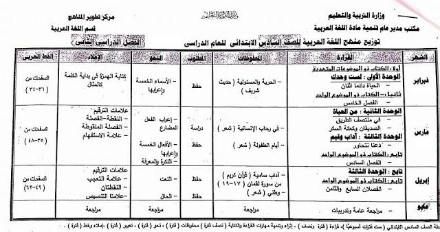 توزيع منهج اللغة العربية للصف السادس الابتدائي الترم الثاني