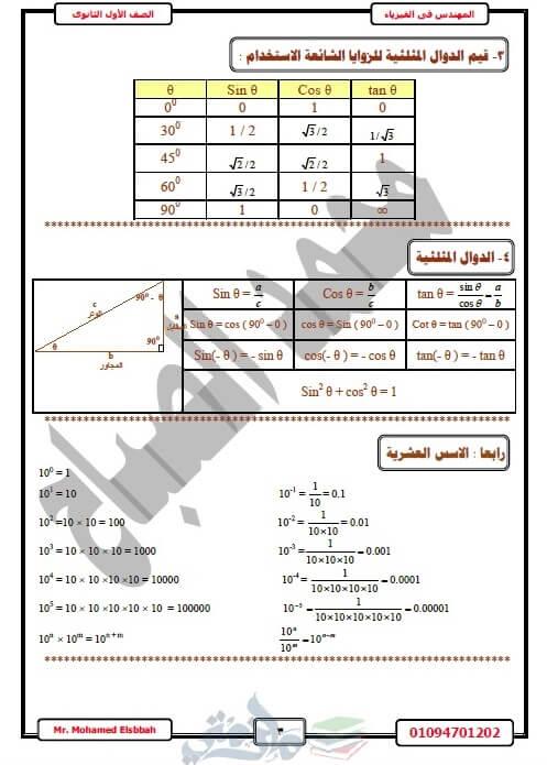 مذكرة فيزياء للصف الأول الثانوي الترم الأول
