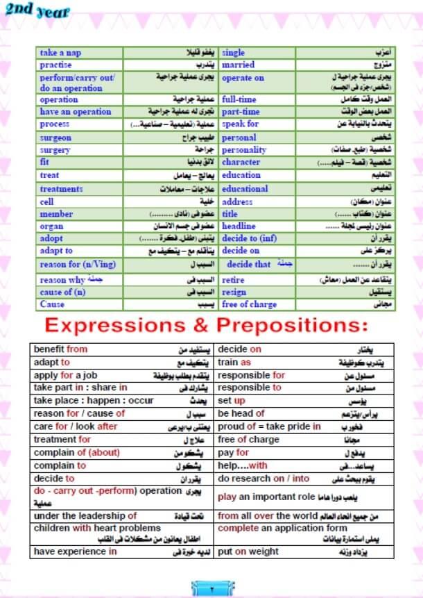 مذكرة لغة انجليزية للصف الثاني الثانوي ترم اول