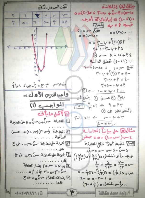 ملزمة جبر وحساب مثلثات للصف الاول الثانوى ترم اول