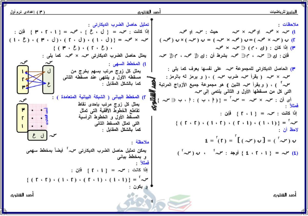 ملزمة رياضيات للصف الثالث الإعدادي الترم الأول