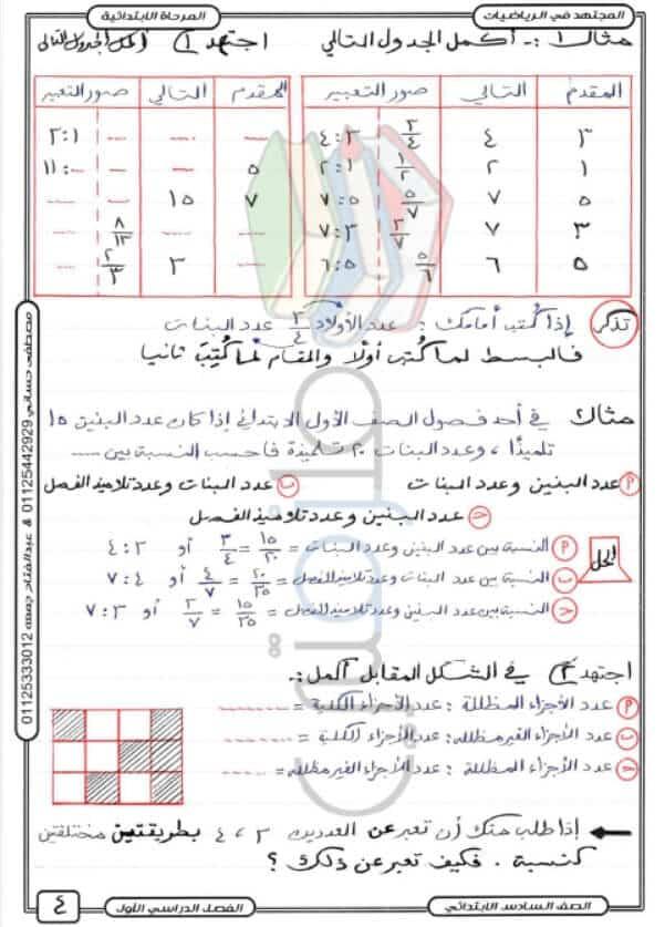 ملزمة شرح رياضيات للسادس الابتدائي ترم اول