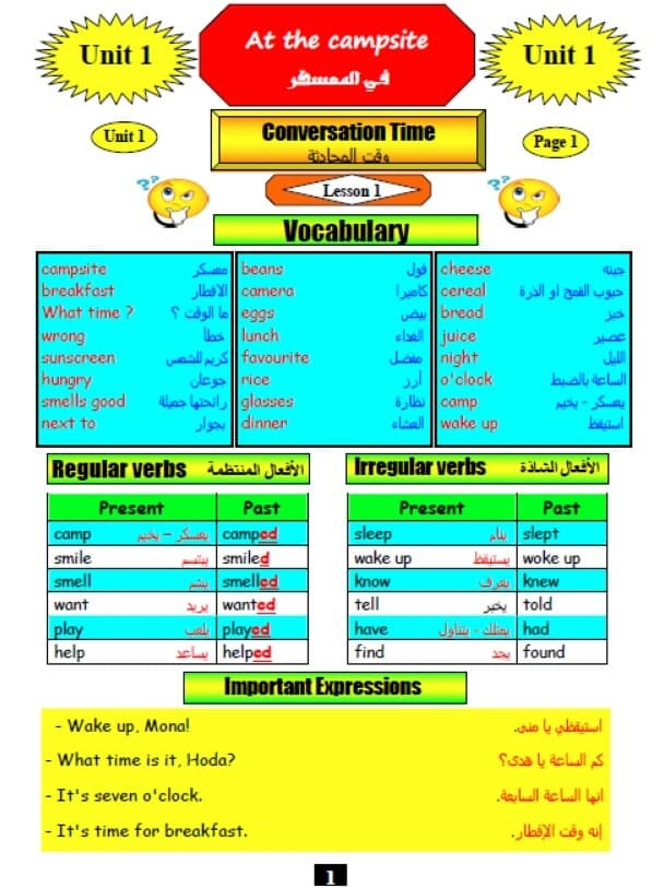 ملزمة لغة انجليزية للصف الخامس الإبتدائي ترم اول