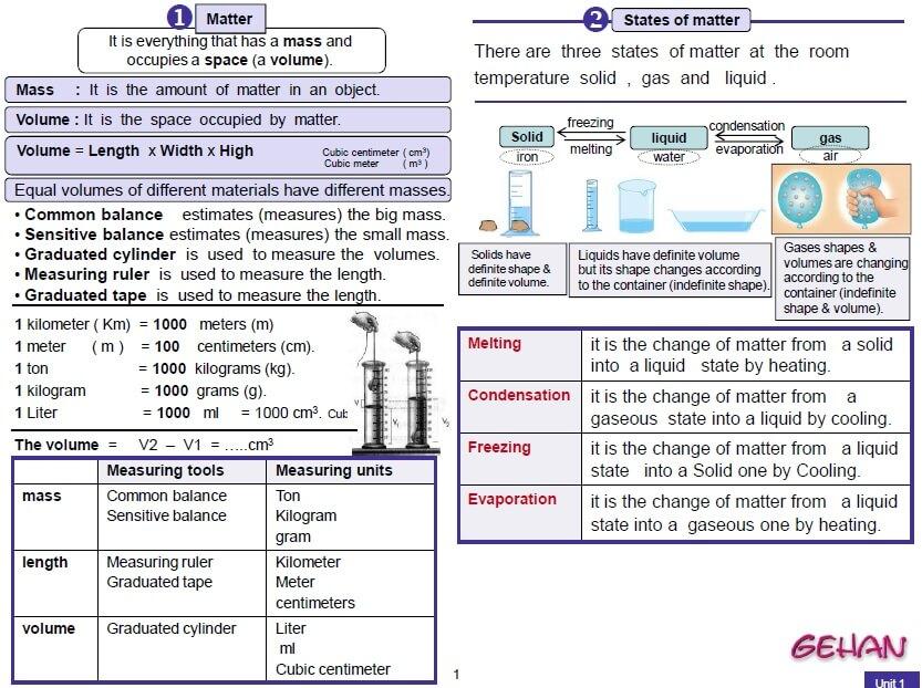 شرح وتدريبات science للصف الرابع الابتدائي لغات