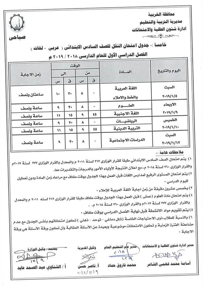 جدول امتحانات الصف السادس الابتدائي الترم الاول 2019 محافظة الغربية