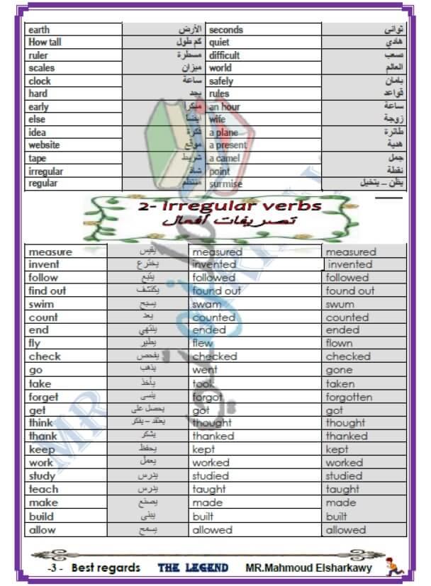 مذكرة انجليزي للصف الاول الإعدادي الترم الثاني