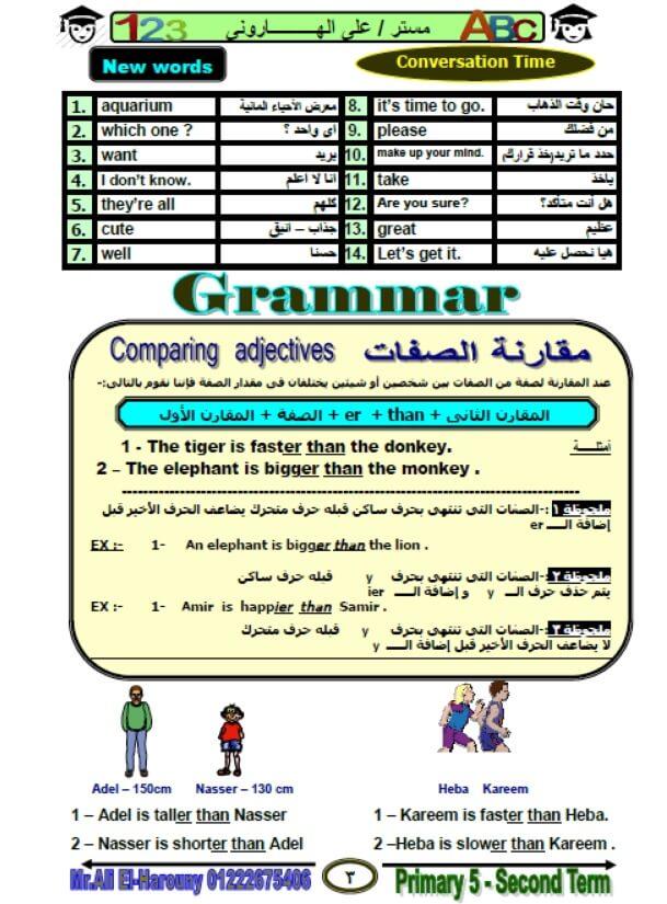 مذكرة لغة انجليزية للصف الخامس الابتدائي الترم الثاني