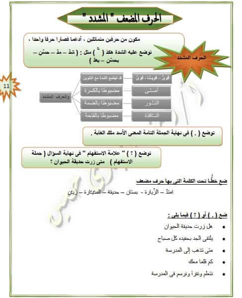 مذكرة القواعد الأساسية في النحو للمرحلة الإبتدائية والإعدادية