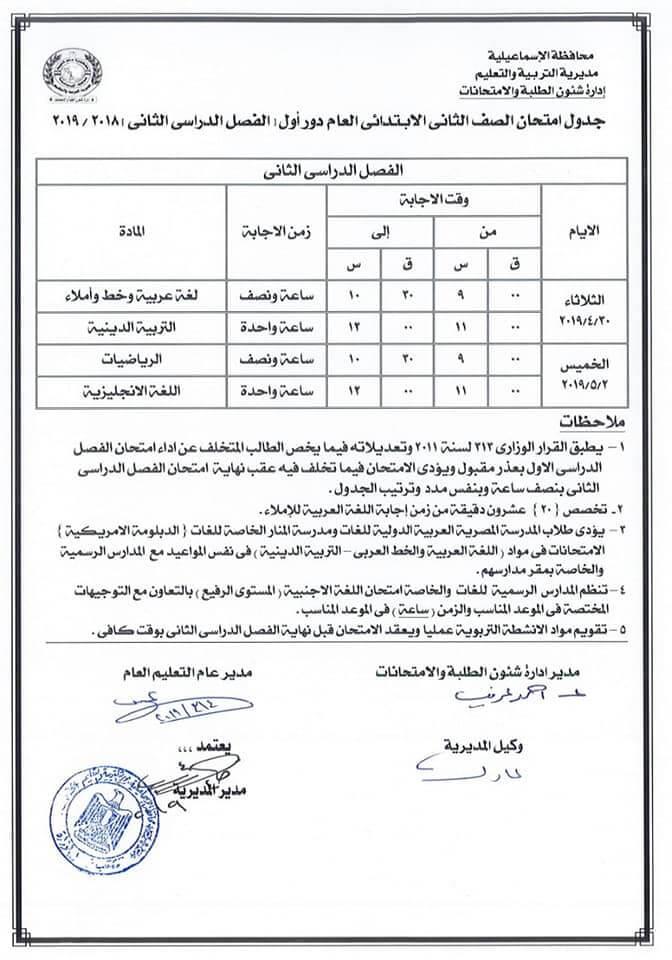 جدول امتحانات الصف الثاني الابتدائي الترم الثاني 2019 محافظة الاسماعيلية