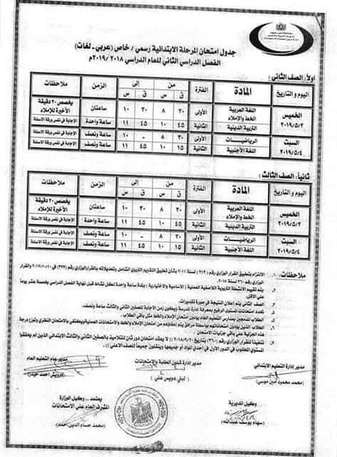 جدول امتحانات الصف الثاني والثالث الابتدائي الترم الثاني 2019 محافظة بني سويف