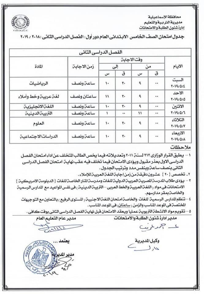 جدول امتحانات الصف الخامس الابتدائي الترم الثاني 2019 محافظة الاسماعيلية