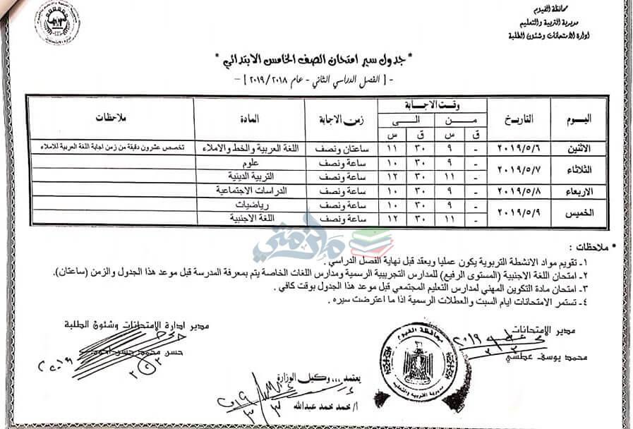 جدول امتحانات الصف الخامس الابتدائي الترم الثاني 2019 محافظة الفيوم
