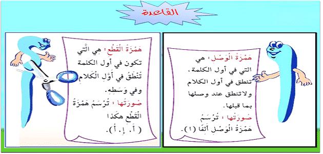 كيفية كتابة الهمزة في اللغة العربية وأنواعها