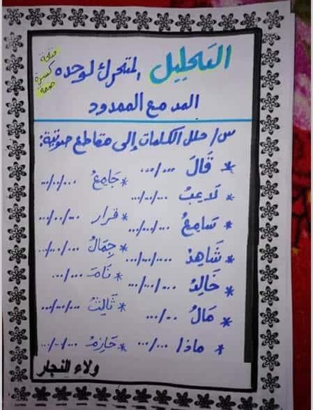 مراجعة لغة عربية للصف الاول الابتدائي الترم الثاني 1