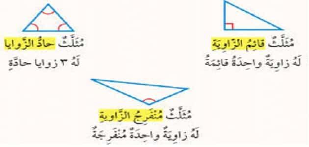 أنواع المثلثات حسب الزوايا