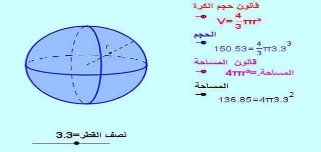 طريقة حساب حجم كرة