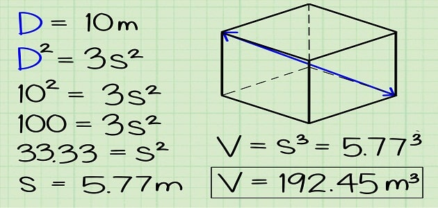 قانون حجم ومساحة المكعب