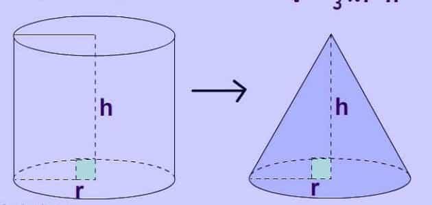 قانون مساحة سطح المخروط