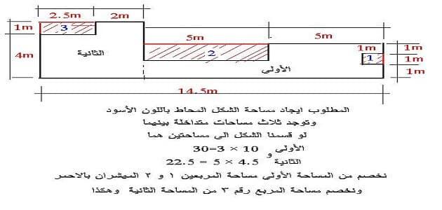 كيفية حساب مساحة البناء
