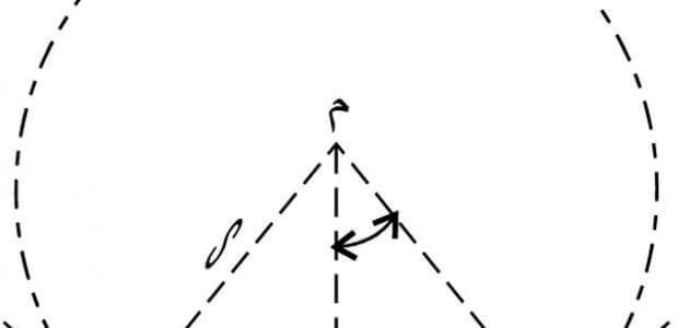 كيف تعرف محيط الدائرة