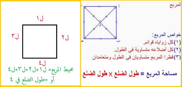 محيط المربع ومساحته