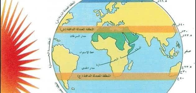 أين تقع العراق من خط الاستواء