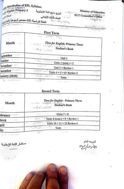 توزيع منهج اللغة الانجليزية للصف الثالث الابتدائي