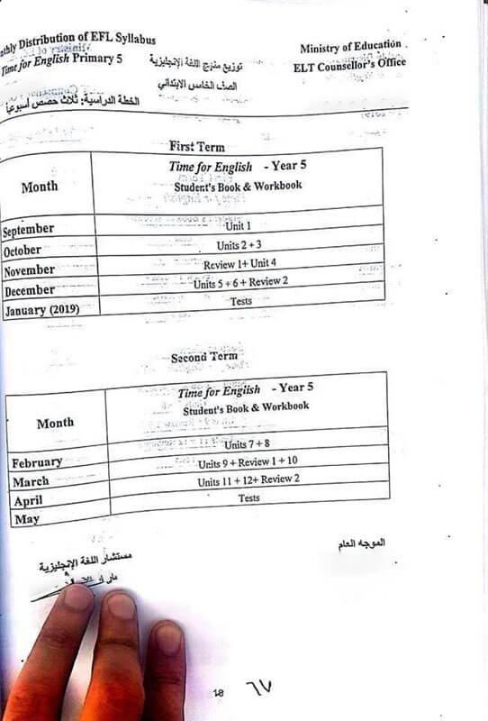 توزيع منهج اللغة الانجليزية للصف الخامس الابتدائي