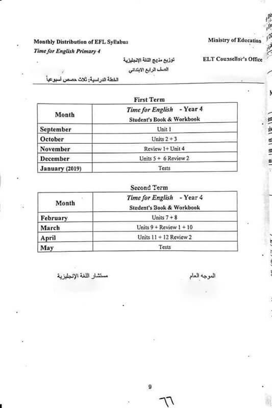 توزيع منهج اللغة الانجليزية للصف الرابع الابتدائي