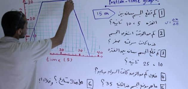 وحدة قياس السرعة في الفيزياء